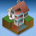 Ground Source Heating Explained
